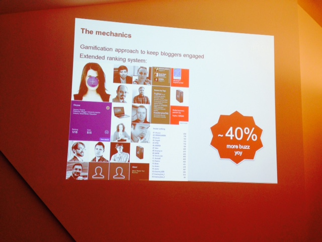 Blogger Relations mit Faktor bei Fujitsu