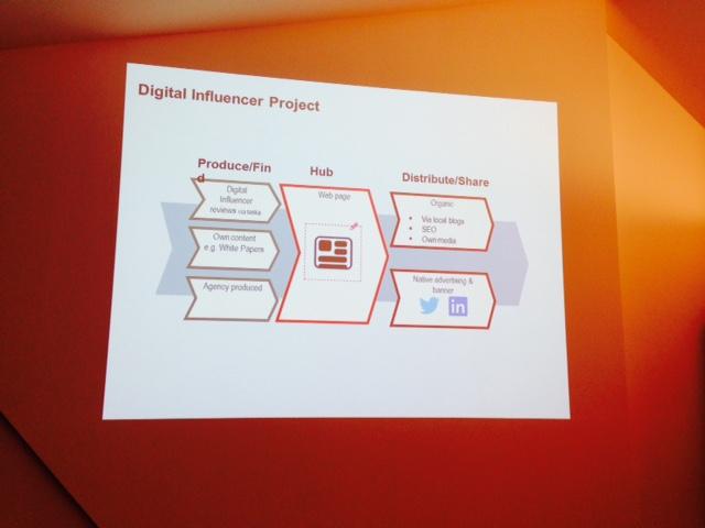Fujitsu: Blogger Relations via Content Hub
