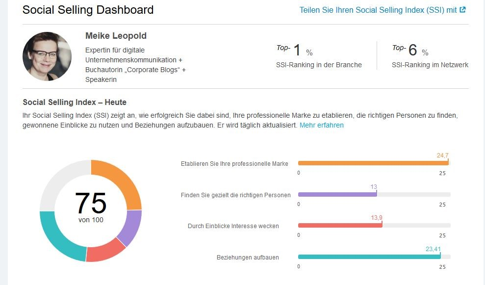 Der Social Selling Index von LinkedIN