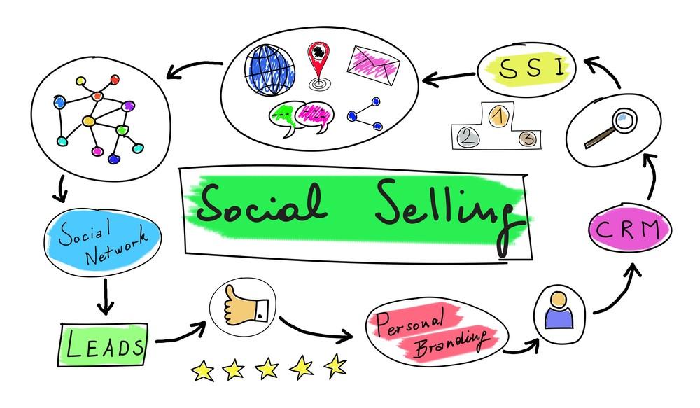Social Selling im B2B: Packen Sie das Thema jetzt an!